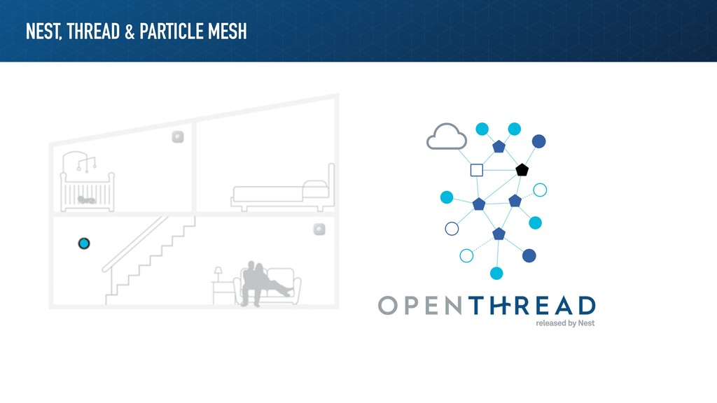 NEST, THREAD & PARTICLE MESH