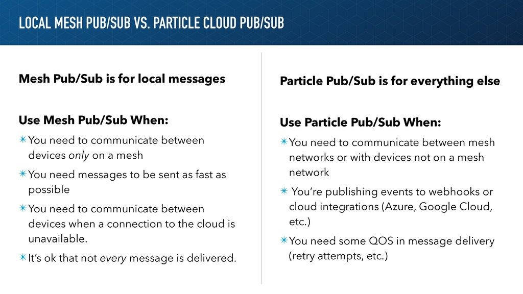 LOCAL MESH PUB/SUB VS. PARTICLE CLOUD PUB/SUB M...