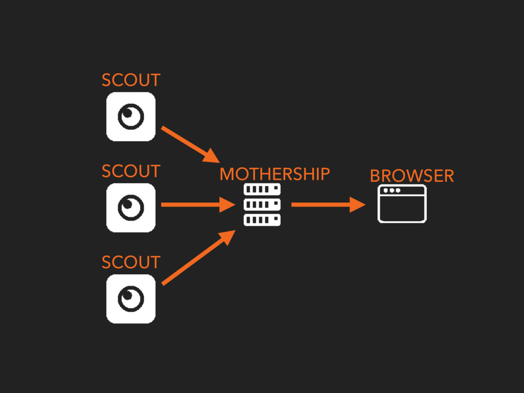 MOTHERSHIP BROWSER SCOUT SCOUT SCOUT