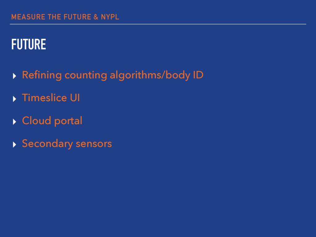 MEASURE THE FUTURE & NYPL FUTURE ▸ Refining coun...