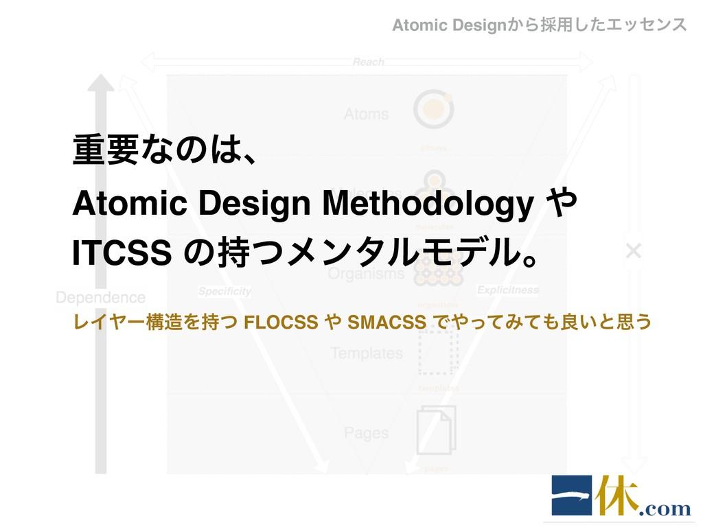 ॏཁͳͷɺ Atomic Design Methodology  ITCSS ͷͭϝϯλ...