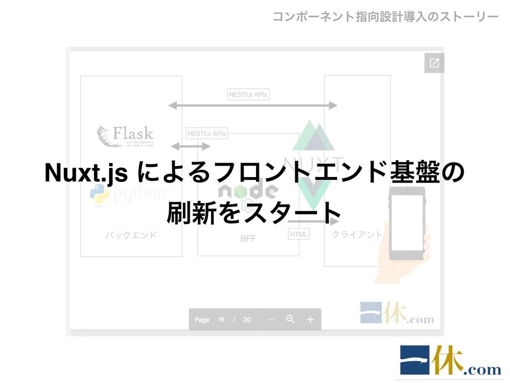 Nuxt.js ʹΑΔϑϩϯτΤϯυج൫ͷ ৽Λελʔτ ίϯϙʔωϯτࢦઃܭಋೖͷετʔ...