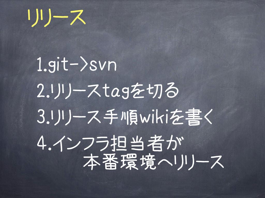 リリース 1.git->svn 2.リリースtagを切る 3.リリース手順wikiを書く 4....
