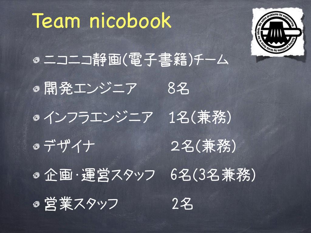 Team nicobook ニコニコ静画(電子書籍)チーム 開発エンジニア  8名 インフラエ...