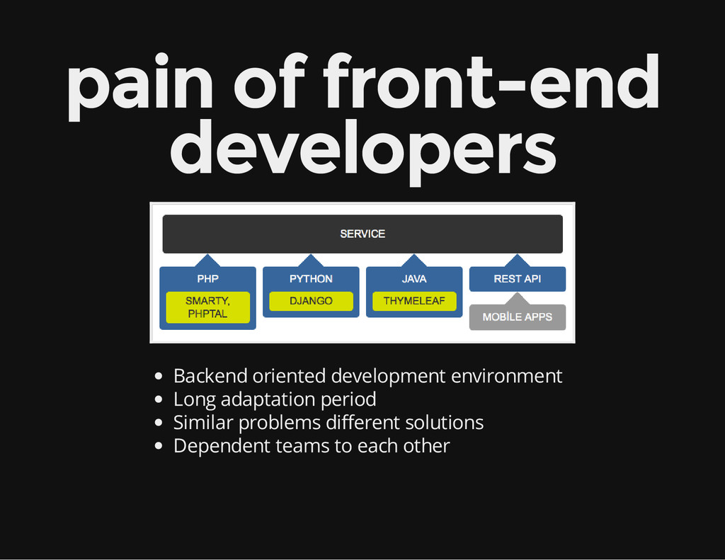 pain of front-end developers Backend oriented d...