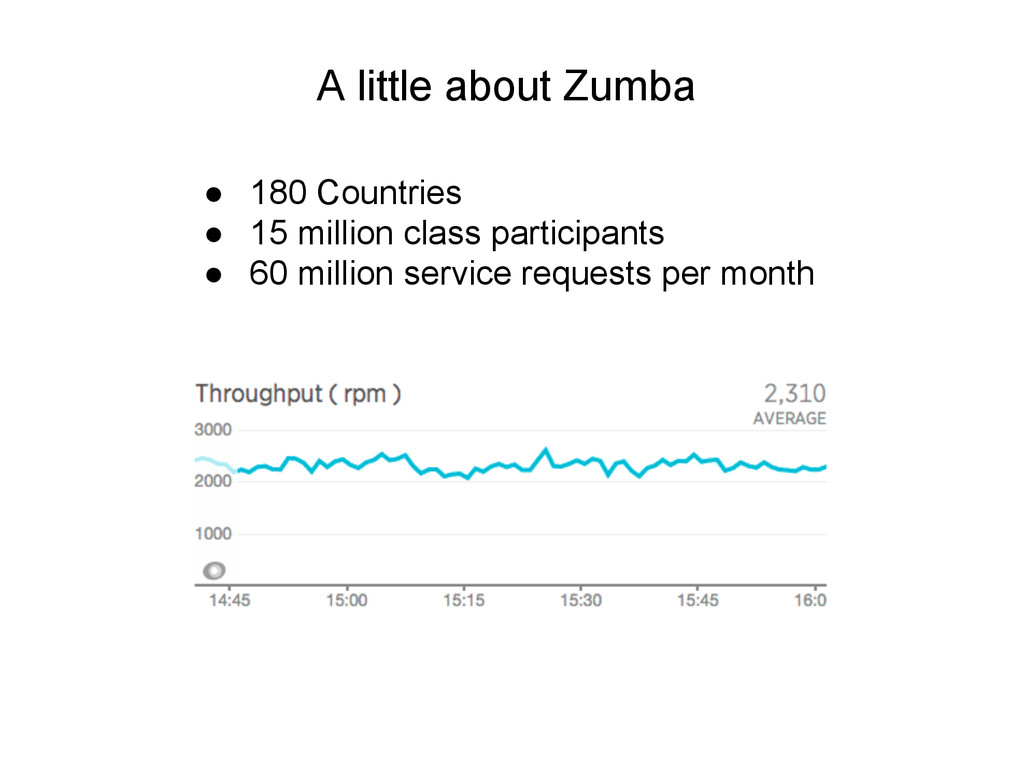 A little about Zumba ● 180 Countries ● 15 milli...