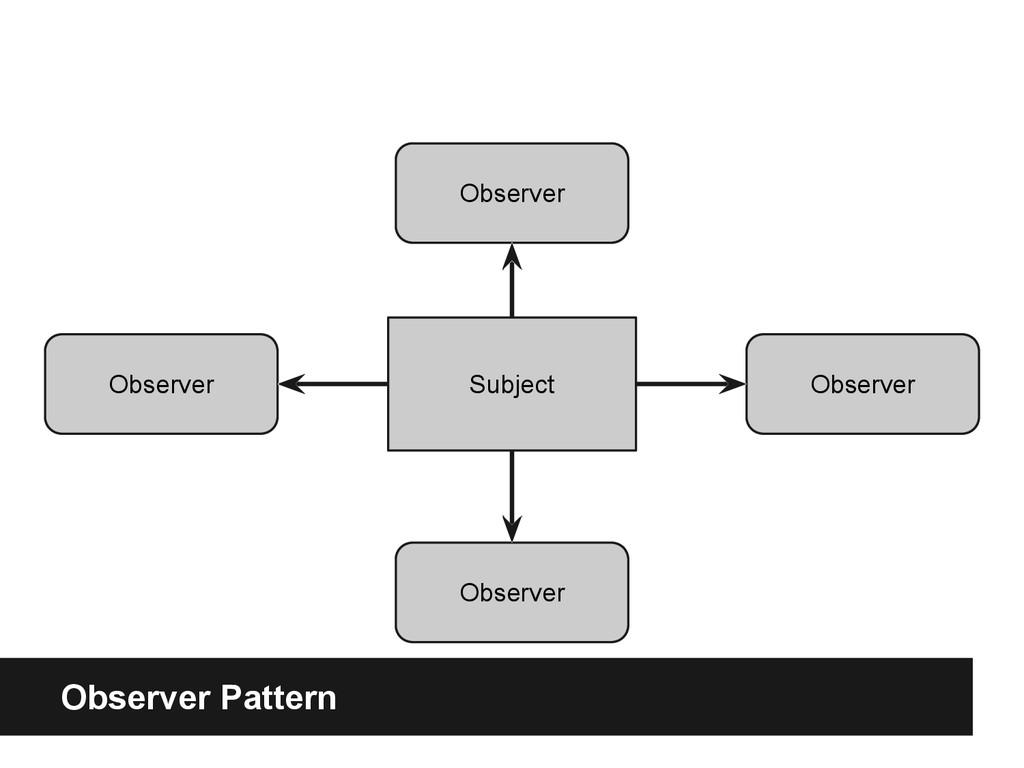 Subject Observer Observer Observer Observer Obs...