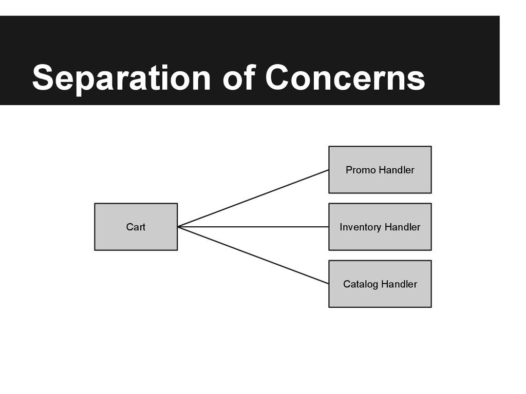 Separation of Concerns Cart Promo Handler Inven...