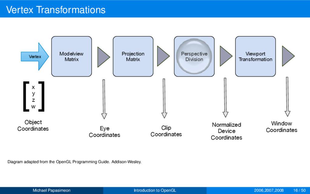 Vertex Transformations Modelview Matrix Project...