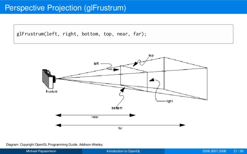 Perspective Projection (glFrustrum) glFrustrum(...