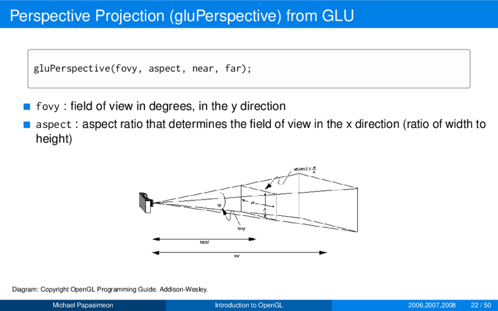 Perspective Projection (gluPerspective) from GL...