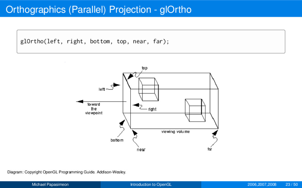 Orthographics (Parallel) Projection - glOrtho g...