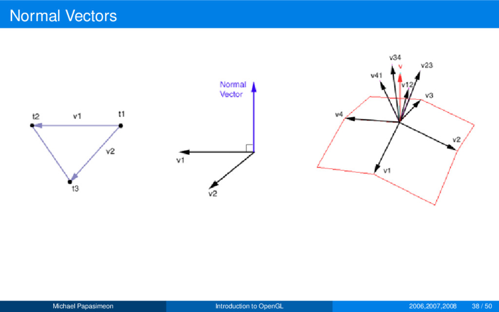 Normal Vectors Michael Papasimeon Introduction ...