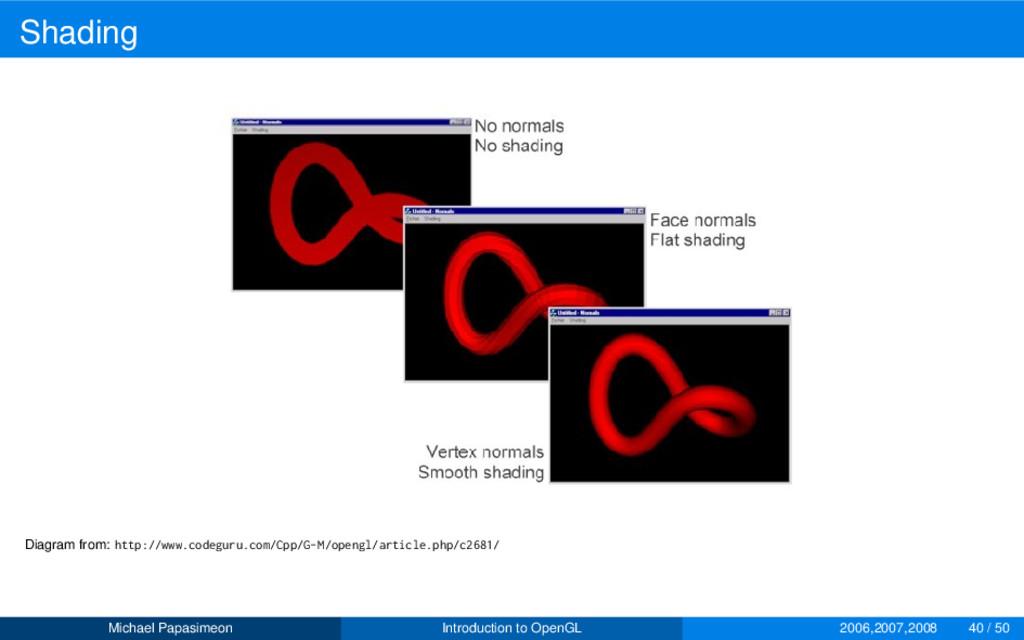 Shading Diagram from: http://www.codeguru.com/C...