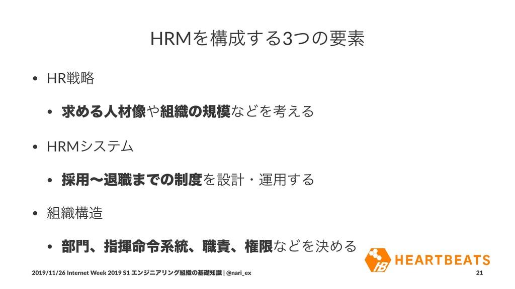 HRMΛߏ͢Δ3ͭͷཁૉ • HRઓུ • ٻΊΔਓࡐ૾৫ͷنͳͲΛߟ͑Δ • HRM...