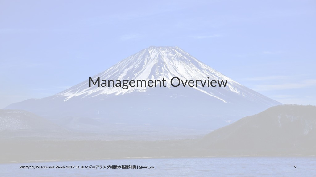 Management Overview 2019/11/26 Internet Week 20...