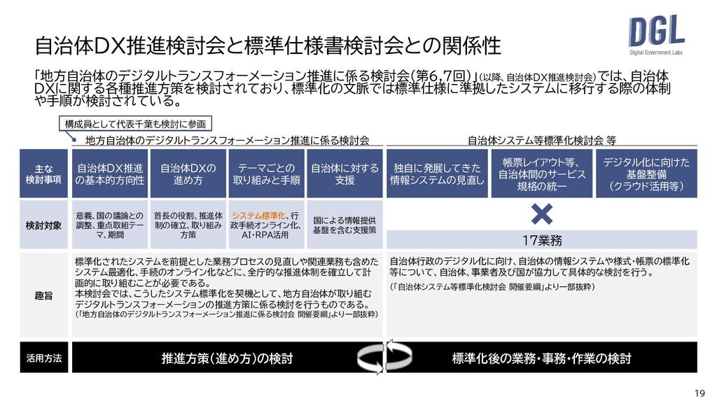 19 「地方自治体のデジタルトランスフォーメーション推進に係る検討会(第6,7回)」(以降、自...