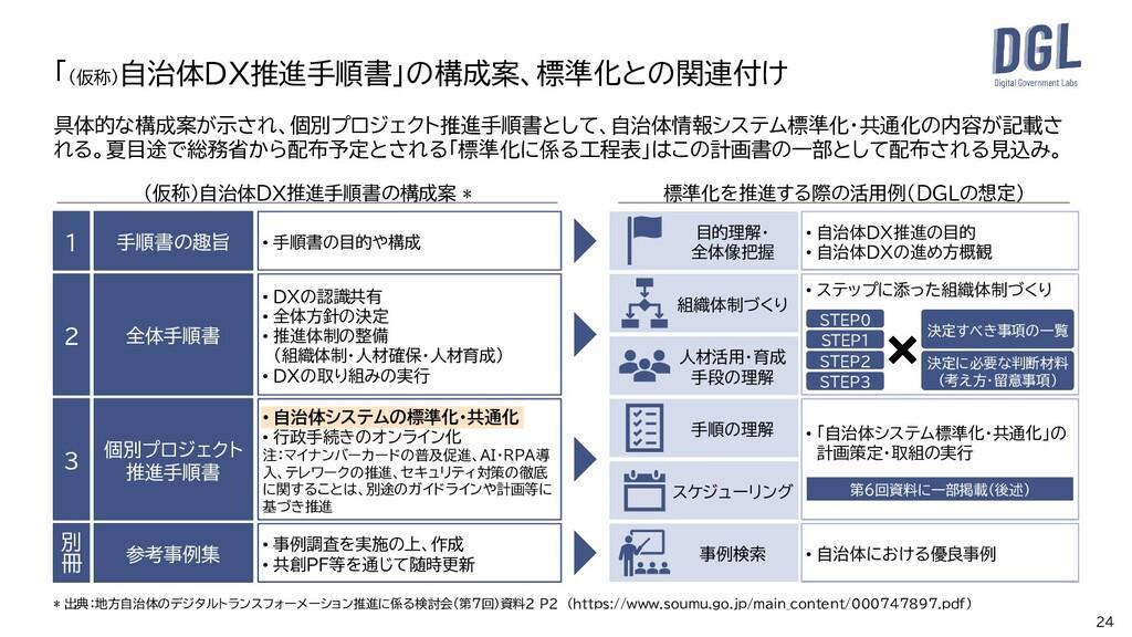具体的な構成案が示され、個別プロジェクト推進手順書として、自治体情報システム標準化・共通化の内...