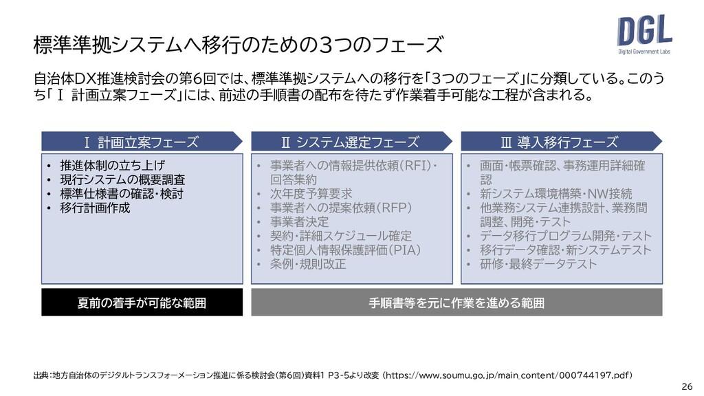 26 自治体DX推進検討会の第6回では、標準準拠システムへの移行を「3つのフェーズ」に分類して...