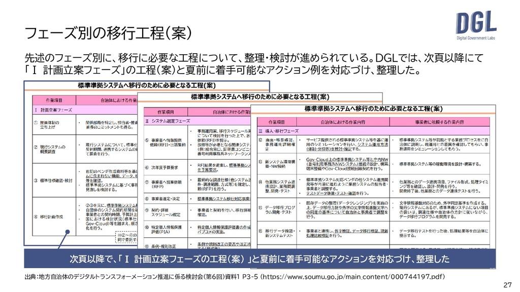 先述のフェーズ別に、移行に必要な工程について、整理・検討が進められている。DGLでは、次頁以降...