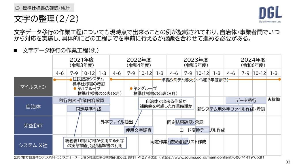 33 文字データ移行の作業工程についても現時点で出来ることの例が記載されており、自治体・事業者...