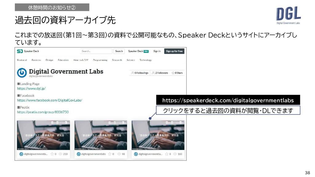 これまでの放送回(第1回~第3回)の資料で公開可能なもの、Speaker Deckというサイト...