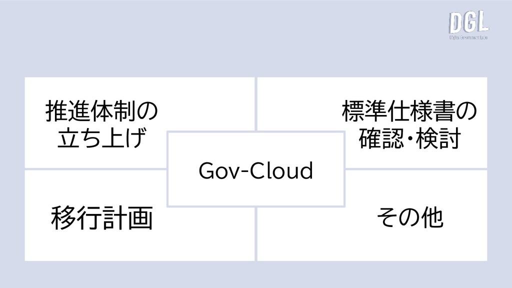 推進体制の 立ち上げ 標準仕様書の 確認・検討 移行計画 その他 Gov-Cloud