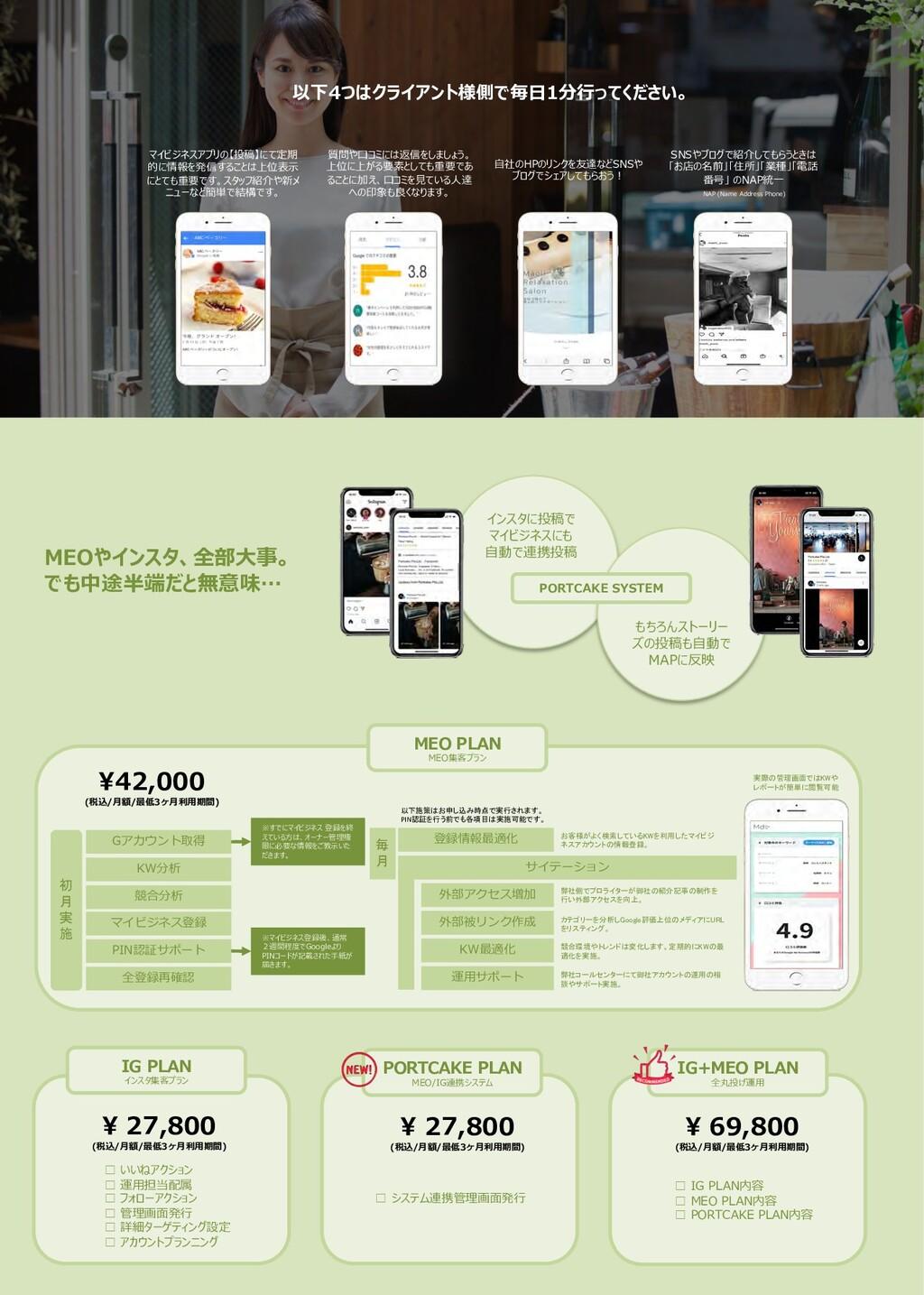 ¥27,800 (税込/月額/最低 3ヶ月利用期間) ・いいねアクション ・運⽤担当配属 ・フ...