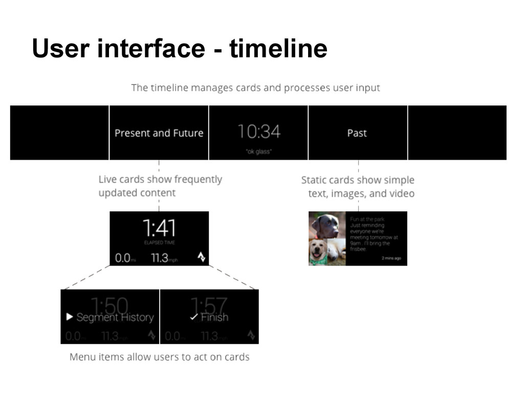 User interface - timeline