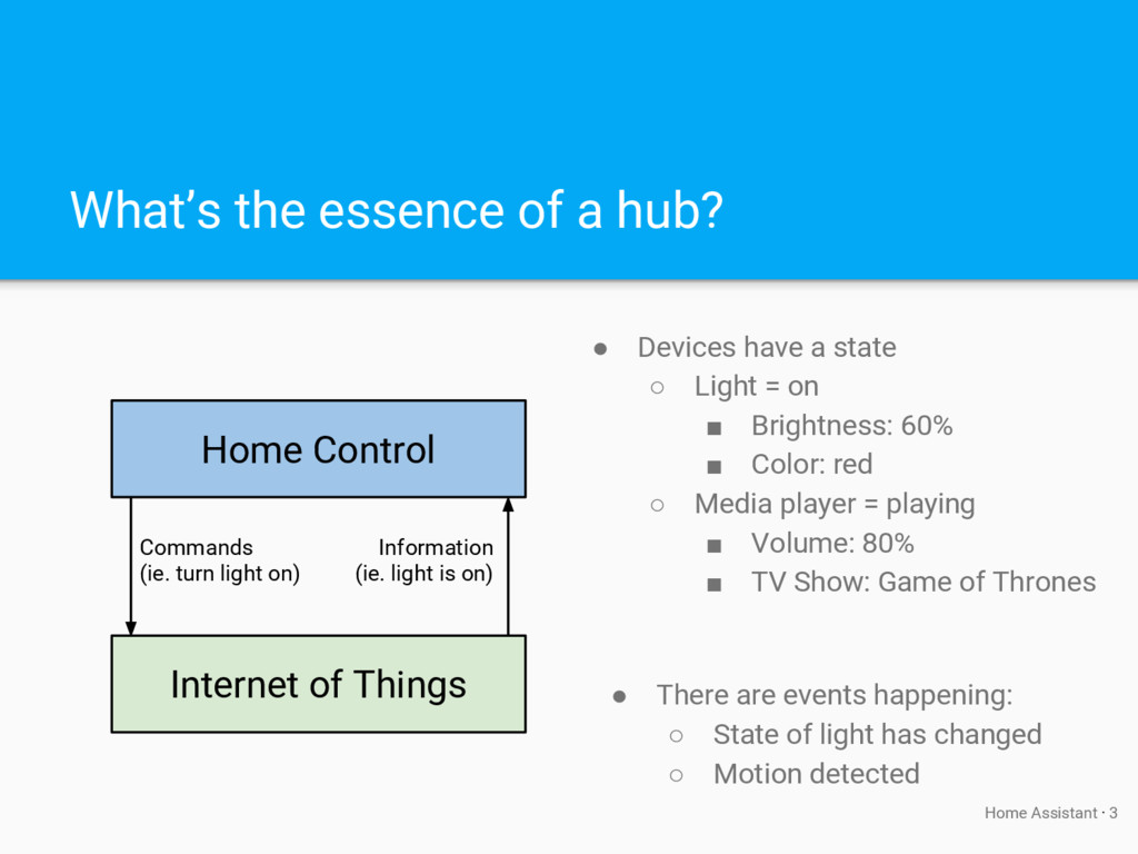 What's the essence of a hub? ● Devices have a s...