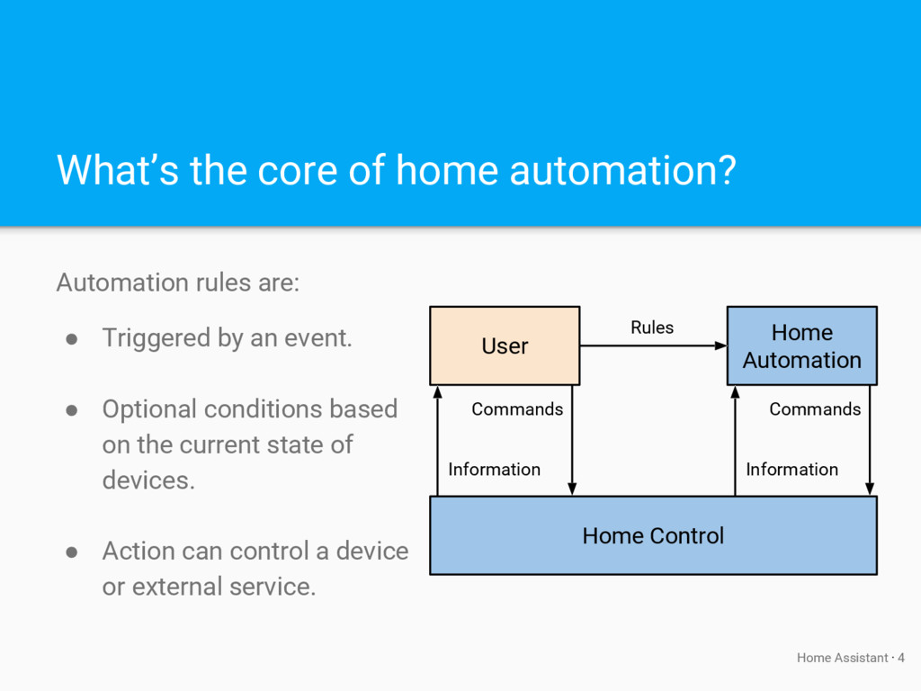 What's the core of home automation? Automation ...