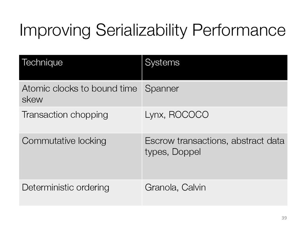 Improving Serializability Performance 39  T...