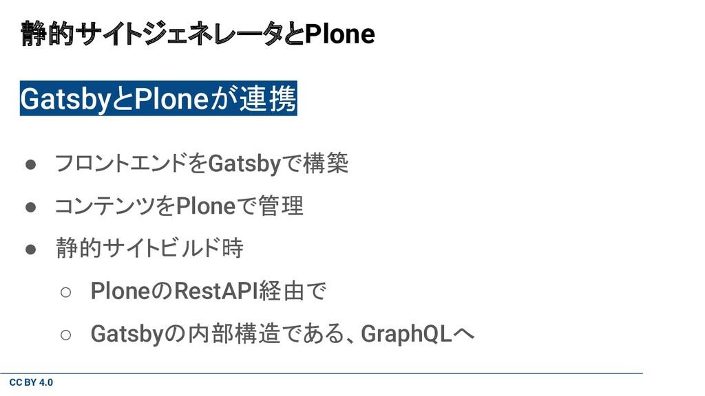 CC BY 4.0 静的サイトジェネレータとPlone GatsbyとPloneが連携 ● フ...