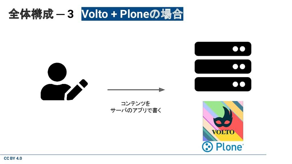 CC BY 4.0 全体構成 ─ 3 Volto + Ploneの場合 コンテンツを サーバの...