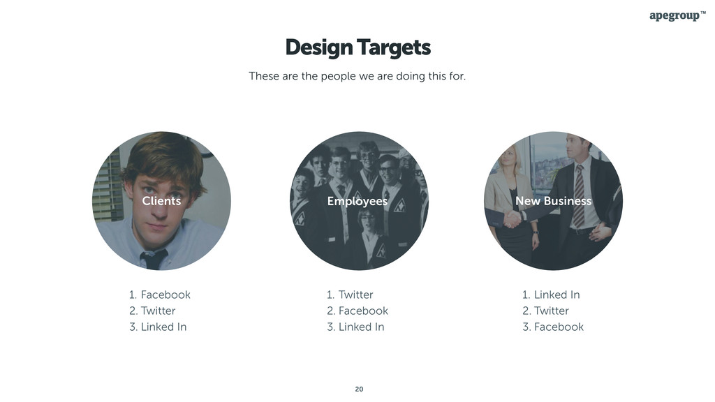 20 Design Targets These are the people we are d...