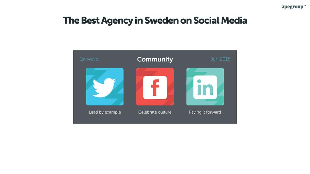 The Best Agency in Sweden on Social Media Commu...