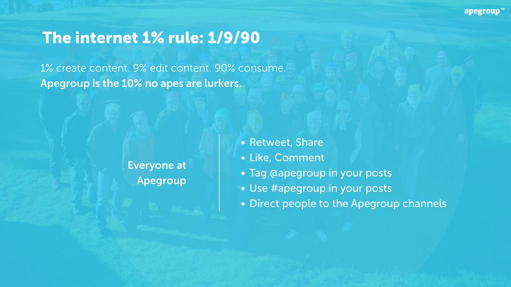 t Everyone at Apegroup • Retweet, Share • Like,...