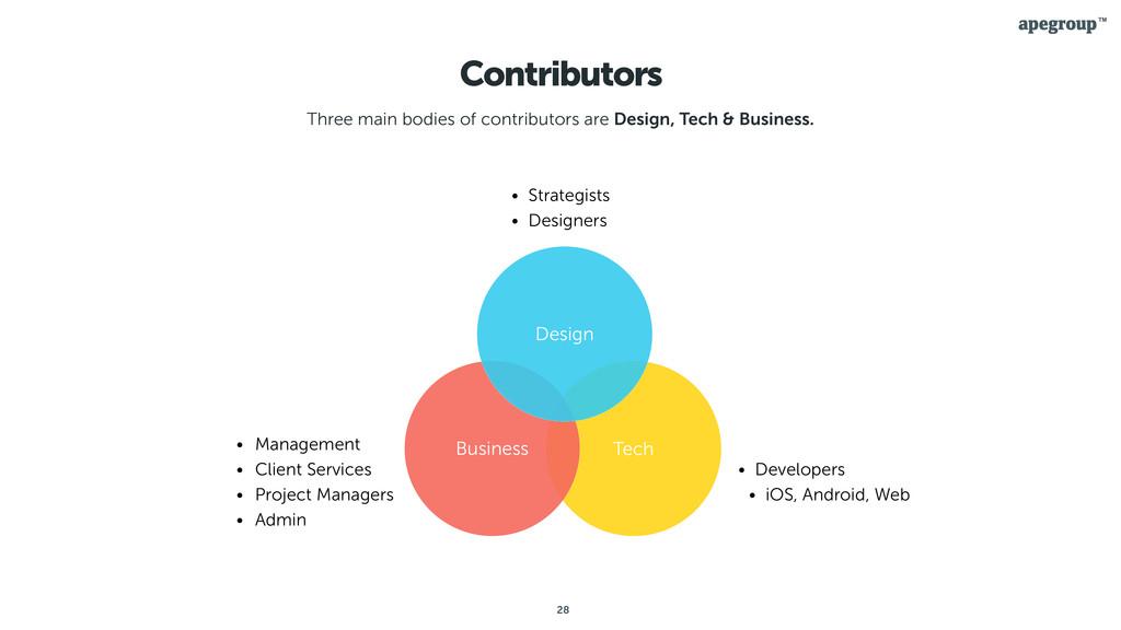 28 Contributors Three main bodies of contributo...