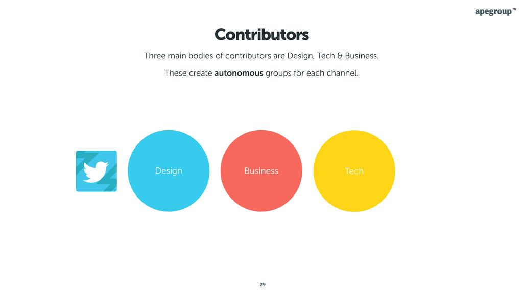 29 Contributors Three main bodies of contributo...