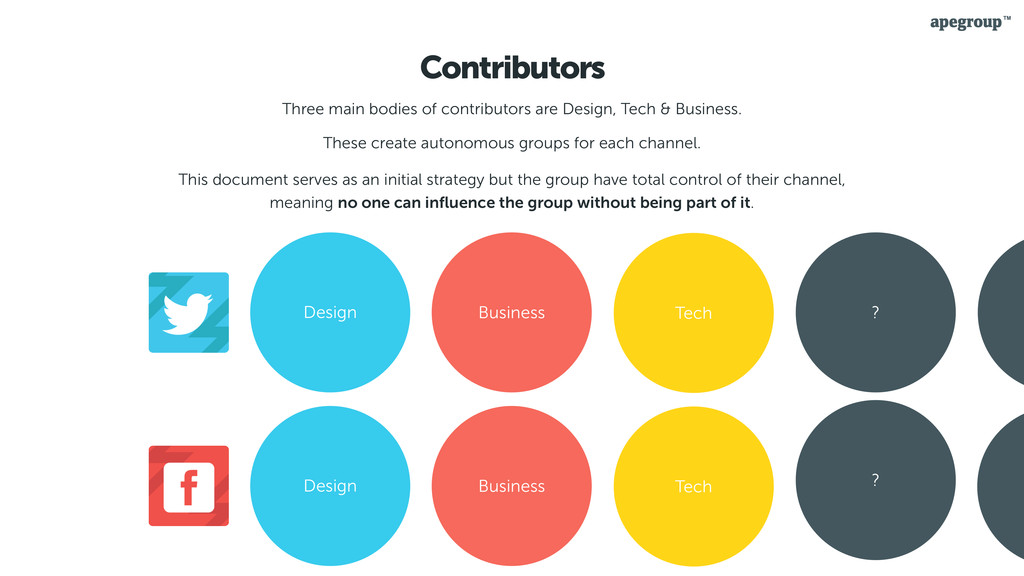 30 Contributors Three main bodies of contributo...