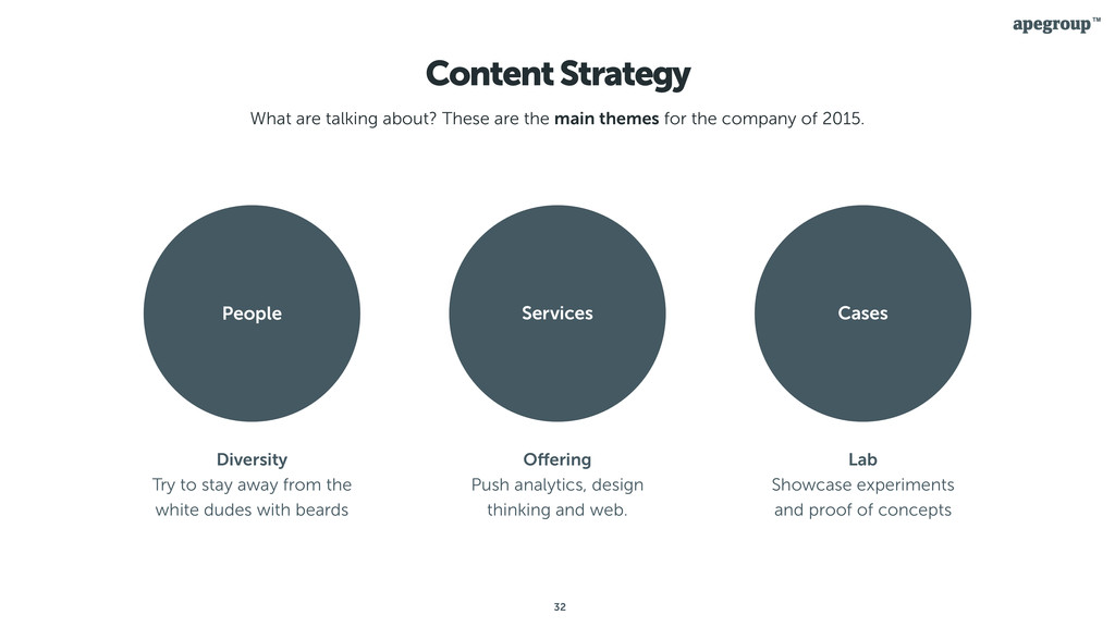 32 Content Strategy What are talking about? The...