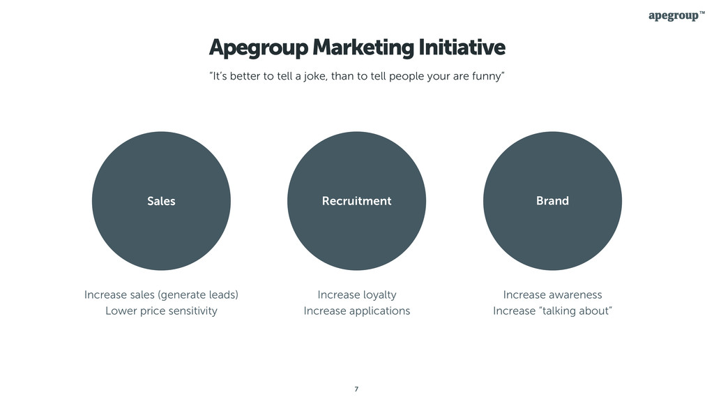 """7 Apegroup Marketing Initiative """"It's better to..."""