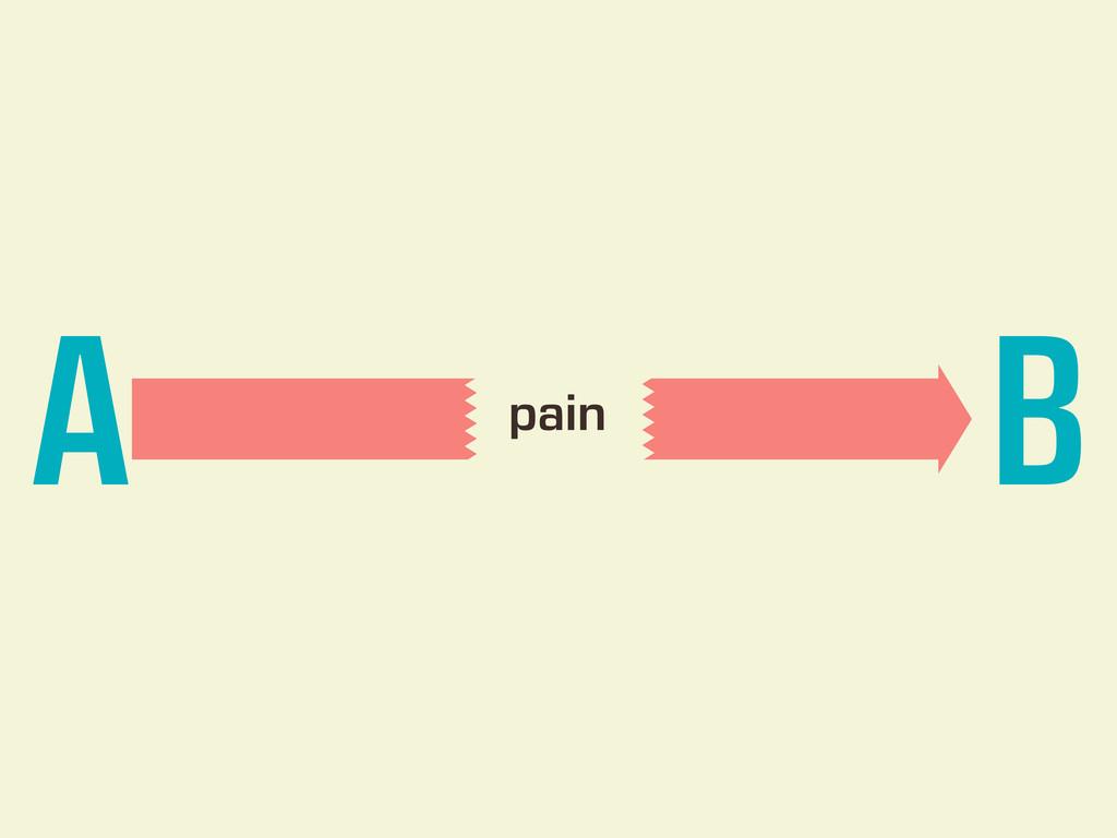 A B pain