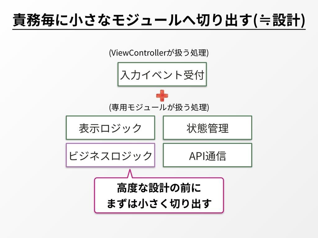 責務毎に⼩さなモジュールへ切り出す(≒設計) ビジネスロジック 表⽰ロジック API通信 ⼊⼒...