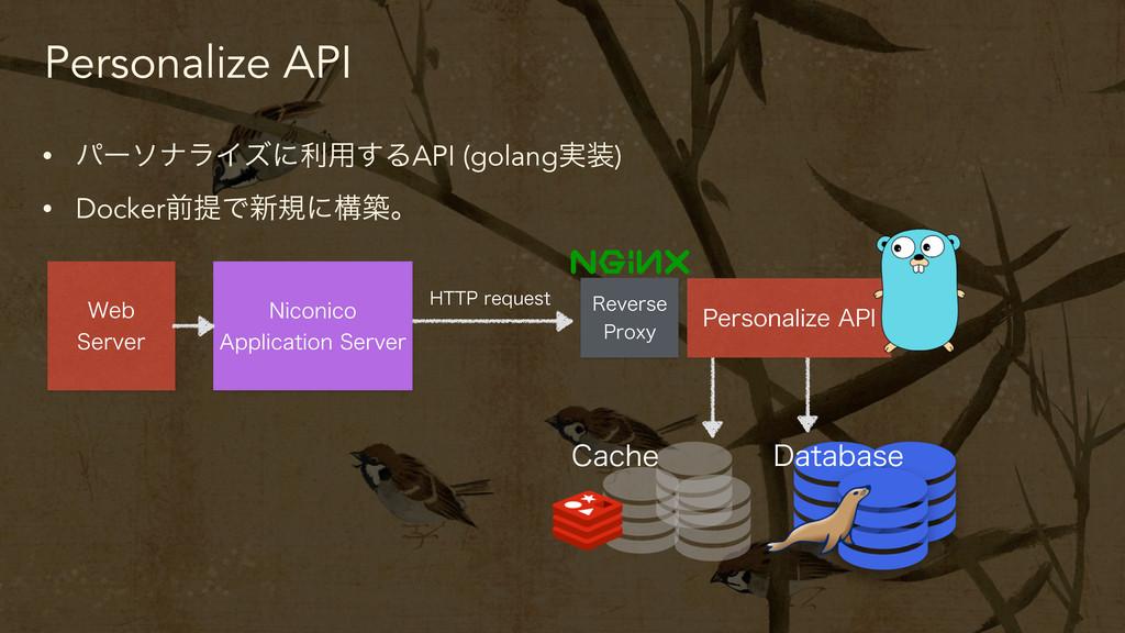 """Personalize API /JDPOJDP """"QQMJDBUJPO4FSWFS )5..."""