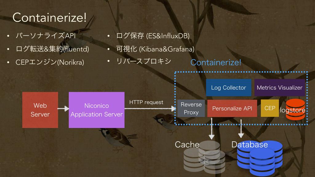 Containerize! • ύʔιφϥΠζAPI • ϩάసૹ&ू(fluentd) •...