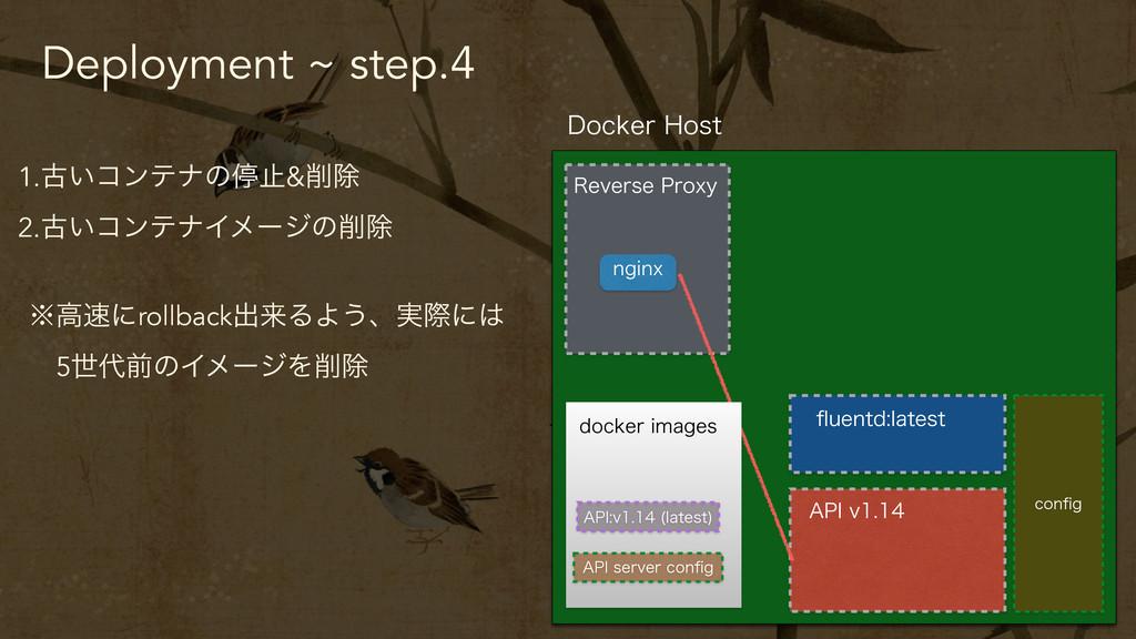 Deployment ~ step.4 1.ݹ͍ίϯςφͷఀࢭ&আ 2.ݹ͍ίϯςφΠϝʔδ...