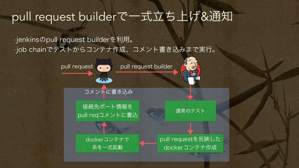 pull request builderͰҰ্ཱࣜͪ͛&௨ wKFOLJOTͷQVMMSF...