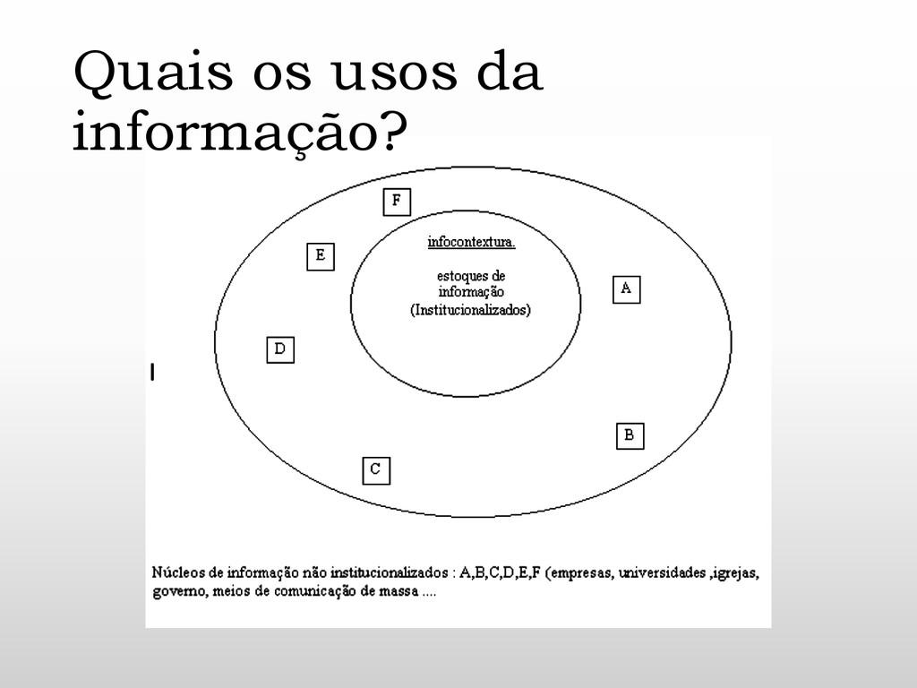 Quais os usos da informação?