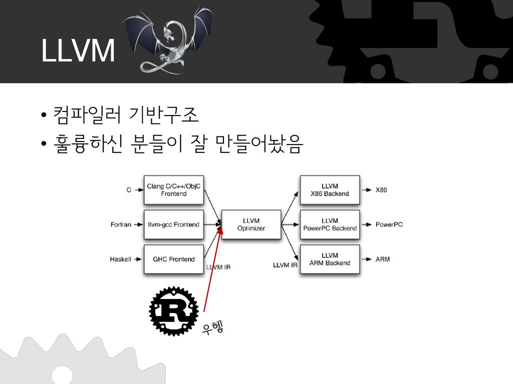 LLVM • 컴파일러 기반구조 • 훌륭하신 분들이 잘 만들어놨음